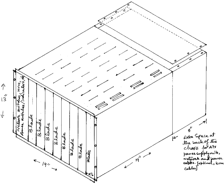 file:Datacenter-in-a-box-chassis.png